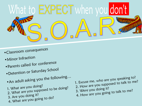 SOAR consequences.png